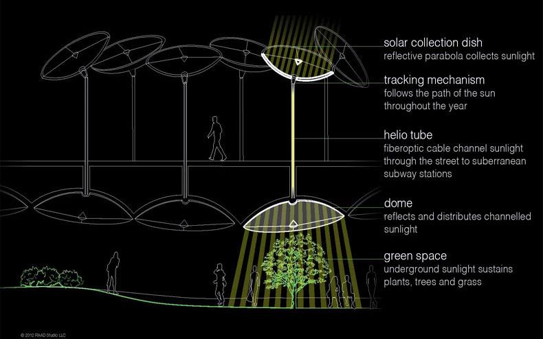 fiberoptic_light.jpg