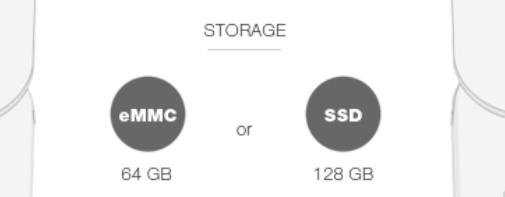 storagepgs.png