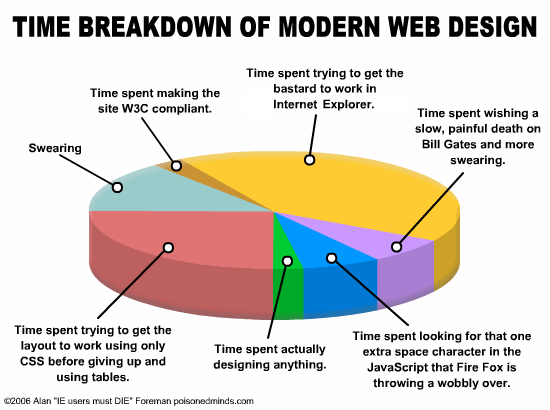 web-design-pie-chart.png